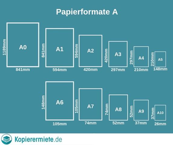 Verschiedene Papierformate
